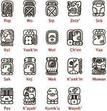 Maya Astrology Signs