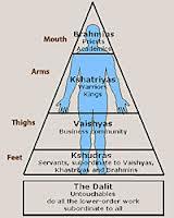 Hindu Caste System | The Seven Worlds