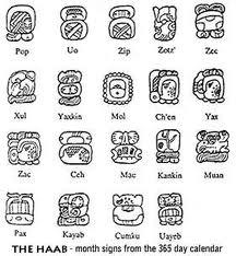 Maya Months